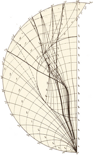HALF SECTION THROUGH THE EARTH SHOWING PATHS AND SUCCESSIVE WAVE FRONTS OF CONDENSATION WAVES