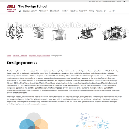 Design process   The Design School