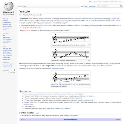 Yo scale - Wikipedia