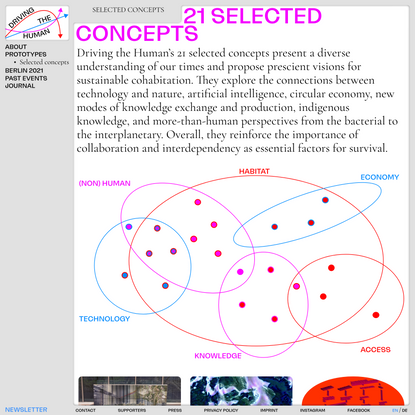 Selected concepts · Driving the Human
