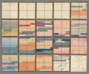 """Antoni Jażwiński's Tableau Muet, based on the original """"Polish System"""" for charting historical information, later revised in France and the United States, 1834"""
