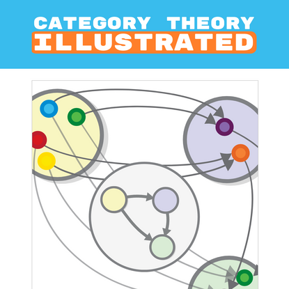 Category Theory Illustrated - index