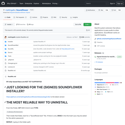 GitHub - mattingalls/Soundflower: MacOS system extension that allows applications to pass audio to other applications. Sound...