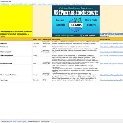 Prefabs VRChat - Google Drive