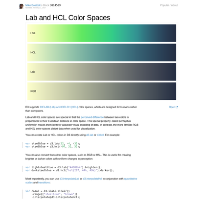 Lab and HCL Color Spaces