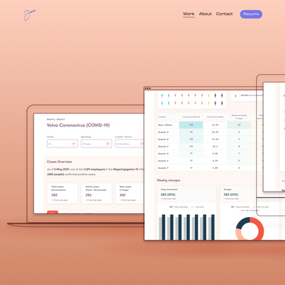 Werlabs: Designing a COVID19 Dashboard for Employers — Jessica Koh