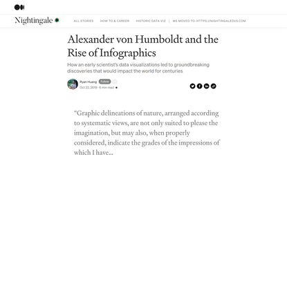 Alexander von Humboldt and the Rise of Infographics