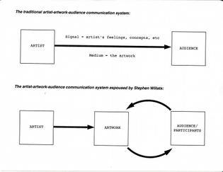 carrington_diagram-e1395927291646.jpg