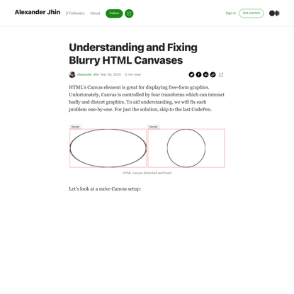 Understanding HTML Canvas Scaling and Sizing