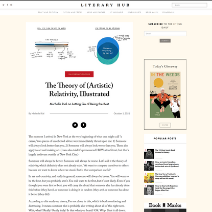 The Theory of (Artistic) Relativity, Illustrated ‹ Literary  Hub