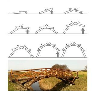 Bridge Design by Leonardo Da Vinci