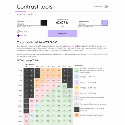 Contrast tools