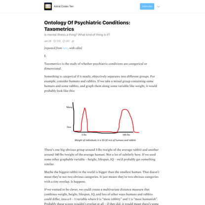 Ontology Of Psychiatric Conditions: Taxometrics