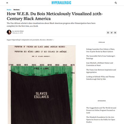 How W.E.B. Du Bois Meticulously Visualized 20th-Century Black America