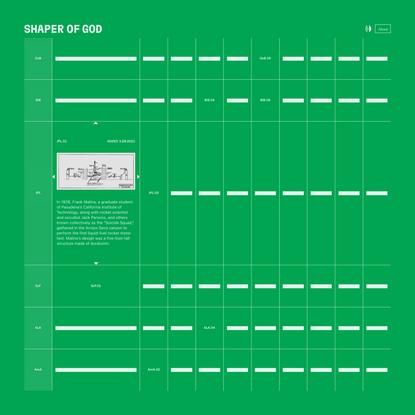 Shaper Of God
