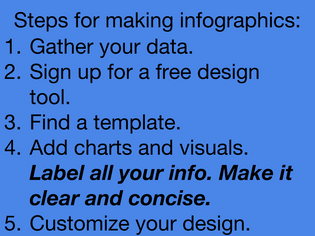 steps-for-making-infographics-1-.png