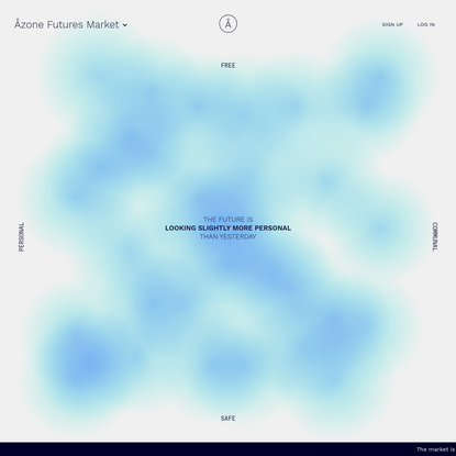 Åzone Futures Market