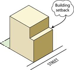 zh_building_setback.jpg