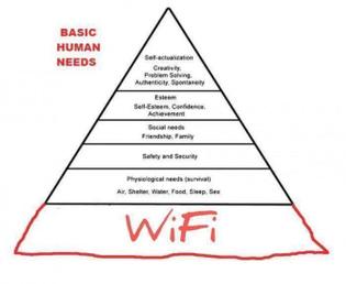 Maslow-Pyramid-of-needs-663x544.jpg