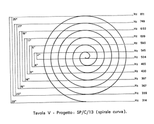 Geometric figure of project SP/C/13 from Two Schools of Electronic Music in Italy (1968)