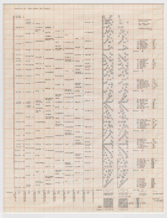 Channa Horwitz, Composition III: Poem Opera for Eight People, 1968