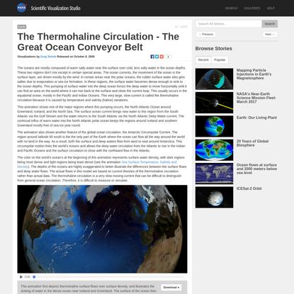 SVS: The Thermohaline Circulation - The Great Ocean Conveyor Belt