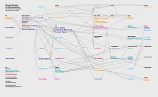 social-graph.png