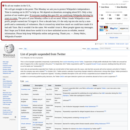 List of people suspended from Twitter - Wikipedia