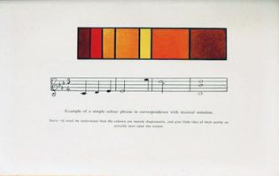 Colour music: the art of mobile colour by A. Wallace Rimington