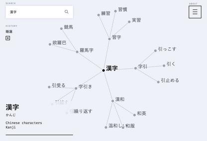 Suiren - a Kanji Relationship Explorer