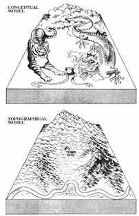 Figure-5-An-ideal-conceptual-and-topographic-landscape-of-feng-shui-Skinner-2011-p.png