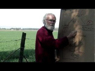 THE NATURE OF CAPITAL - David Harvey