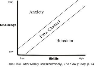 Tendler-flow-chart.jpg