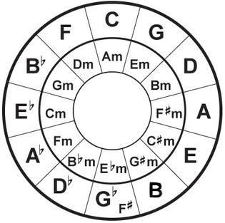 circle-of-fifths.jpg