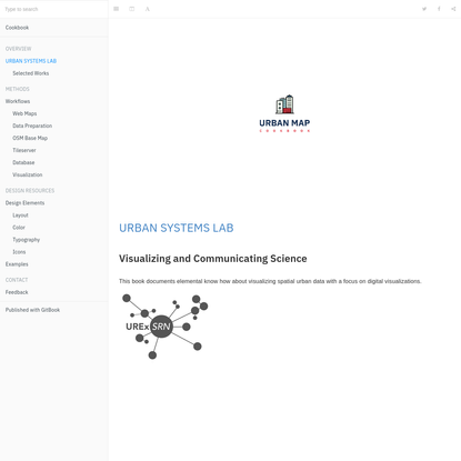 URBAN SYSTEMS LAB · Cookbook