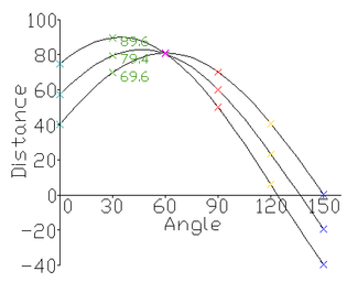 Hough_space_plot_example.png