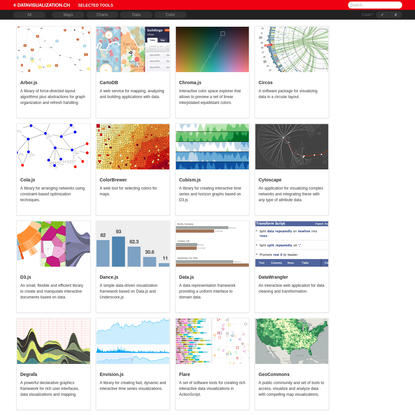 Datavisualization.ch Selected Tools