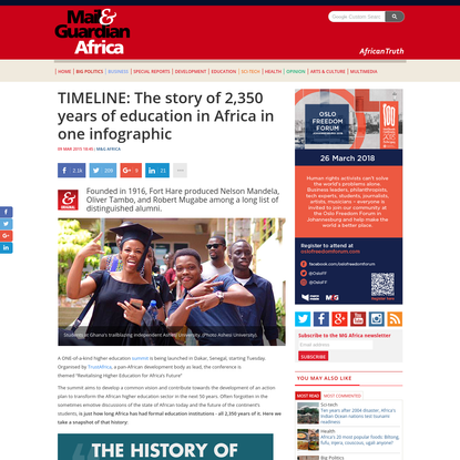 TIMELINE: The story of 2,350 years of education in Africa in one infographic