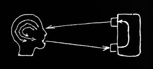 Yershóv Diagram (1963)