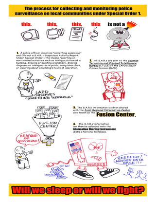 Process-for-collecting-info-English.pdf