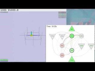 C. elegans Tap Withdrawal circuit controlling an inverse pendulum