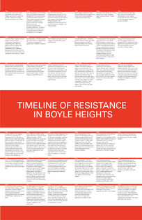 Timeline of Resistance in Boyle Heights