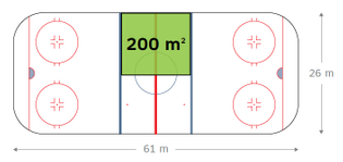 Relative to a standard North American sized hockey rink