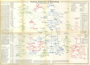 art_history_diagram.jpg