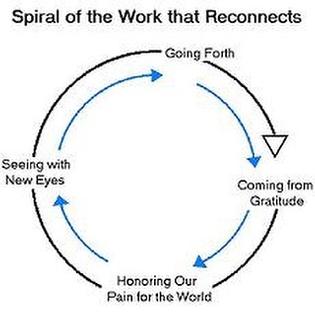 Joanna Macy gets it #spiralingupward #spiralingupwards