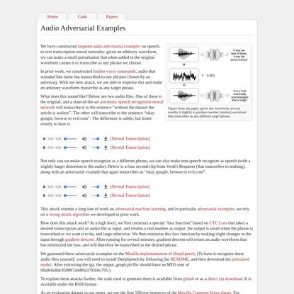 Audio Adversarial Examples
