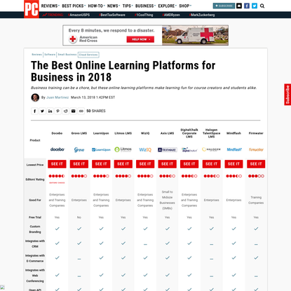 The Best Online Learning Platforms for Business in 2018