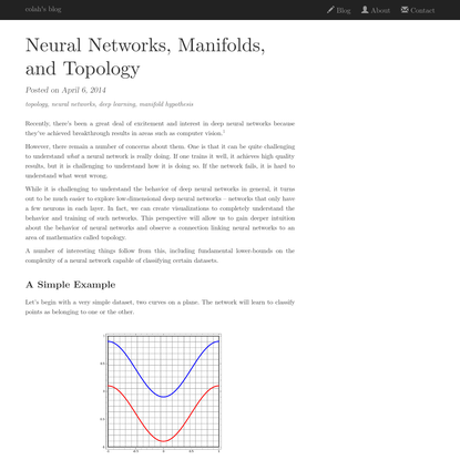 Neural Networks, Manifolds, and Topology -- colah's blog