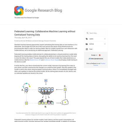 Federated Learning: Collaborative Machine Learning without Centralized Training Data