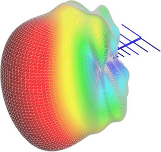 exam15_5_log_periodic_antenna_far_field.jpg